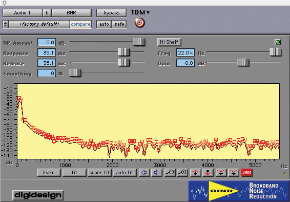 Avid DigiDesign Dinr 2.X