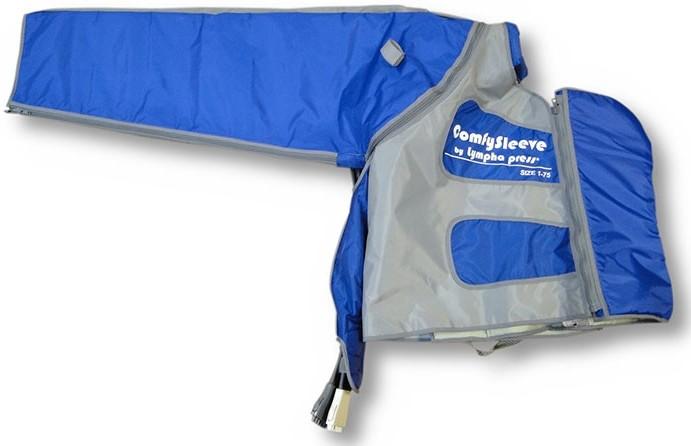 Куртка Mego Afek Lympha Press для руки …