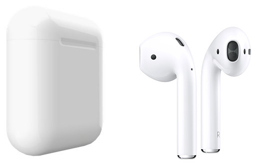 Наушники Apple AirPods 2 2019 Gloss Whi…